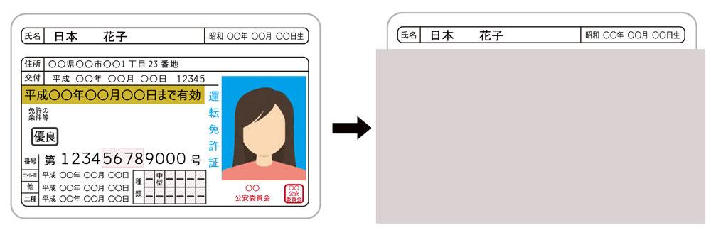 IDの提出方法